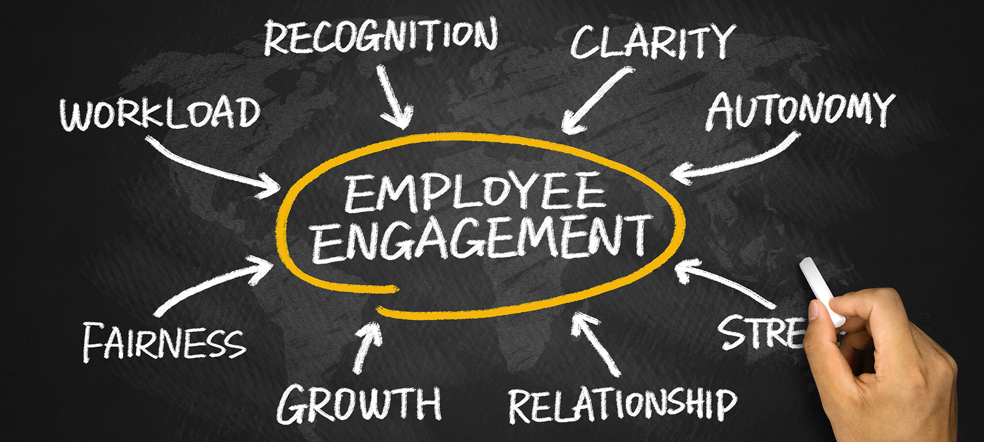 sa-employee-engagement