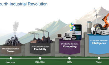 What is the 4th Industrial Revolution and How Can it Affect your Career?